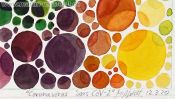 Coronavirus Sars Cov-2 (Farbsehtest-Aquarell) (Detail 5)