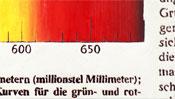Gelb Orange Rot (millionstel Millimeter)