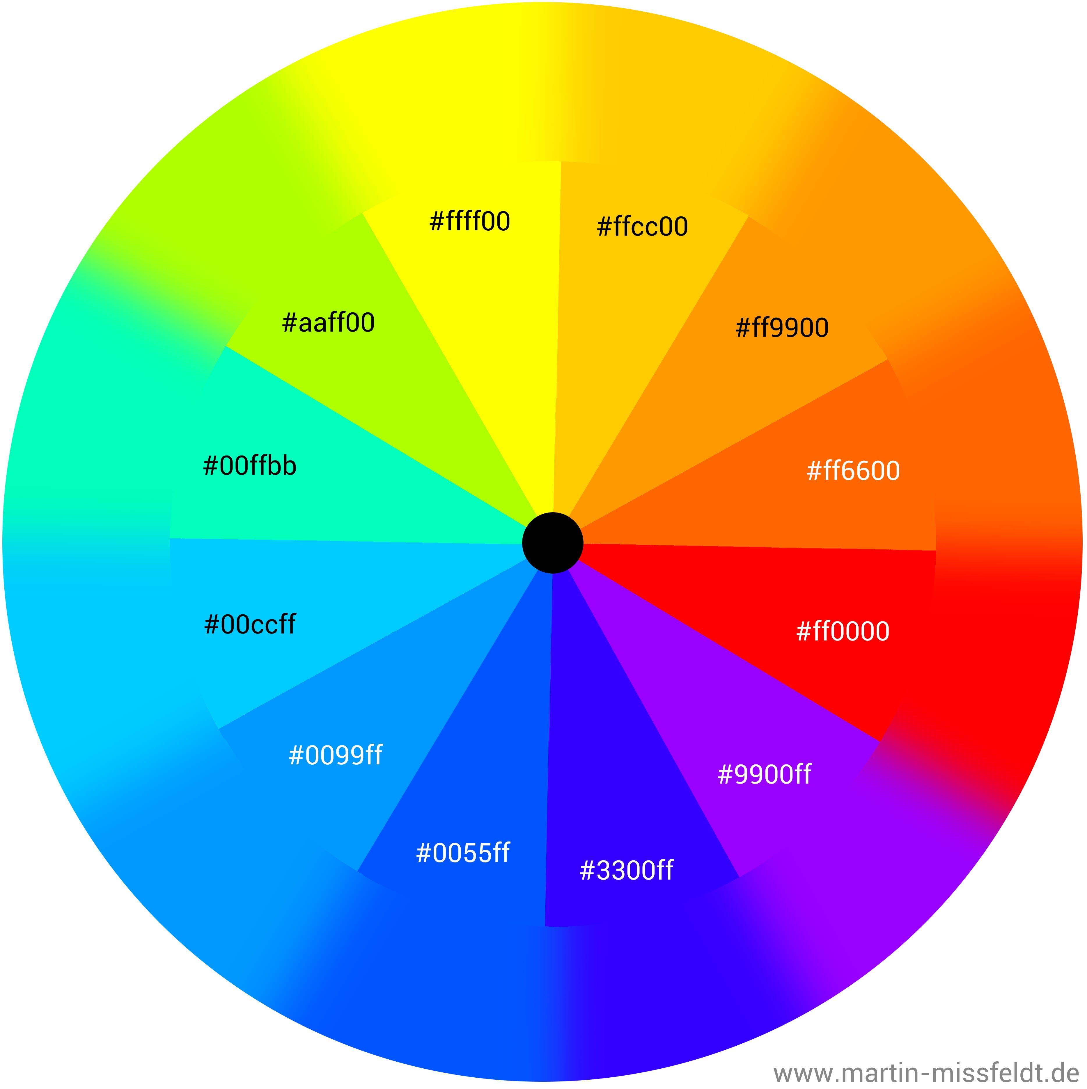 Der Farbe-an-sich-Kontrast